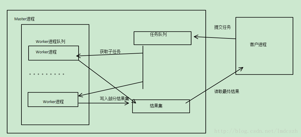 20140930173039078.png