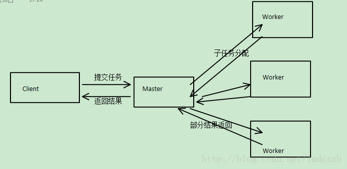 20140930173140802.png