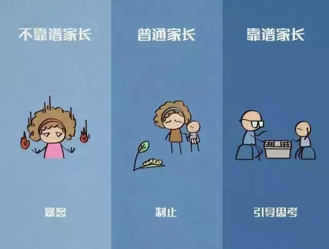 当你对教育孩子感到迷茫时,请看看这8幅漫画